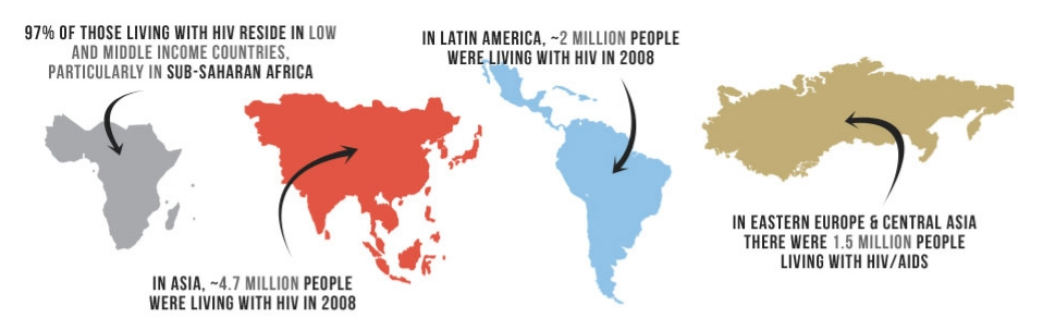 HIVstatisztika