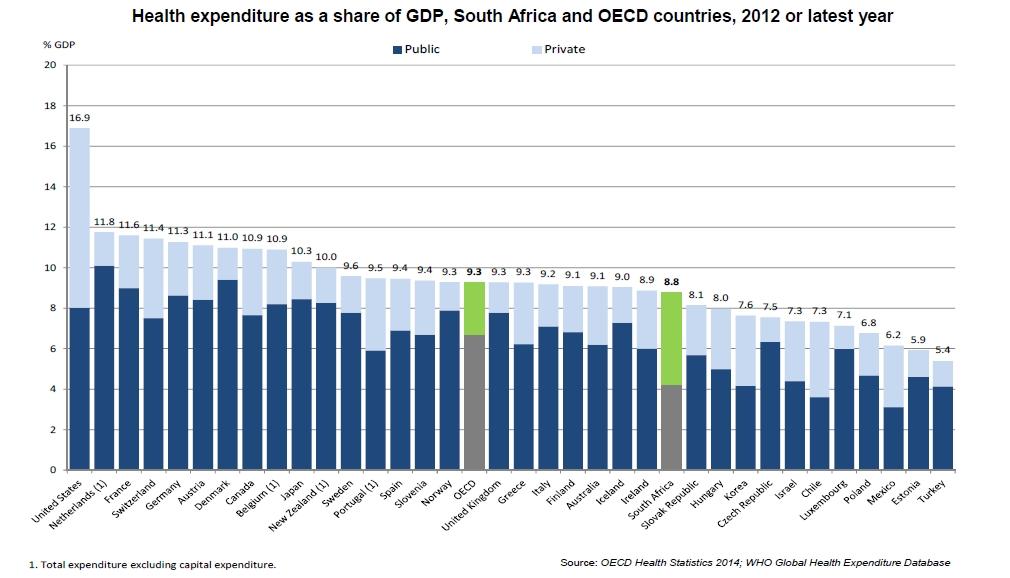 Y_GDP_percent
