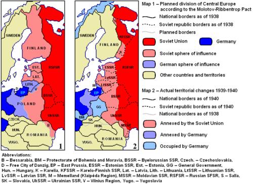 Kelet-Európa felosztása